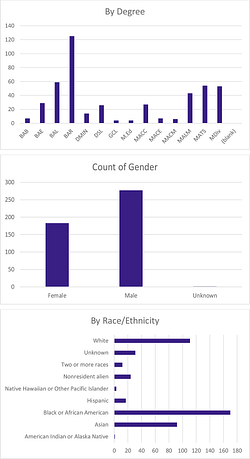 Demographic-Chart-0217